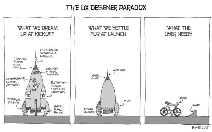 ux-design-paradox-comic_lg_0-png